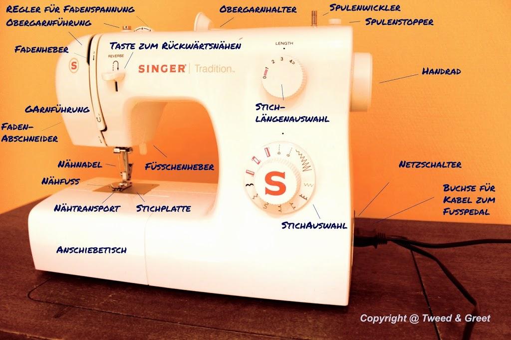 Übersicht über Funktionen der Nähmaschine - Tweed & Greet