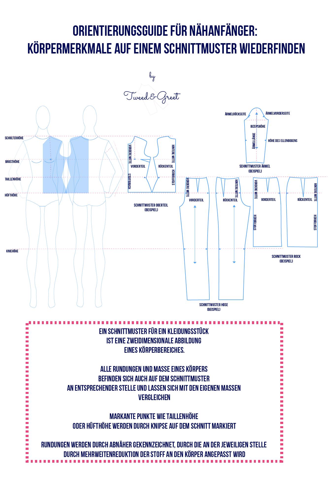 Orientierungsguide Schnittmuster - Tweed & Greet